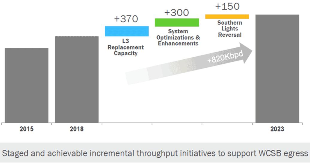 SCHACHTER ENERGY REPORT: December 20, 2019 - 3. Crude Oil